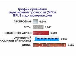 Утеплитель напыляемый полиуретановый Teplis GUN 1000 мл. - photo 3